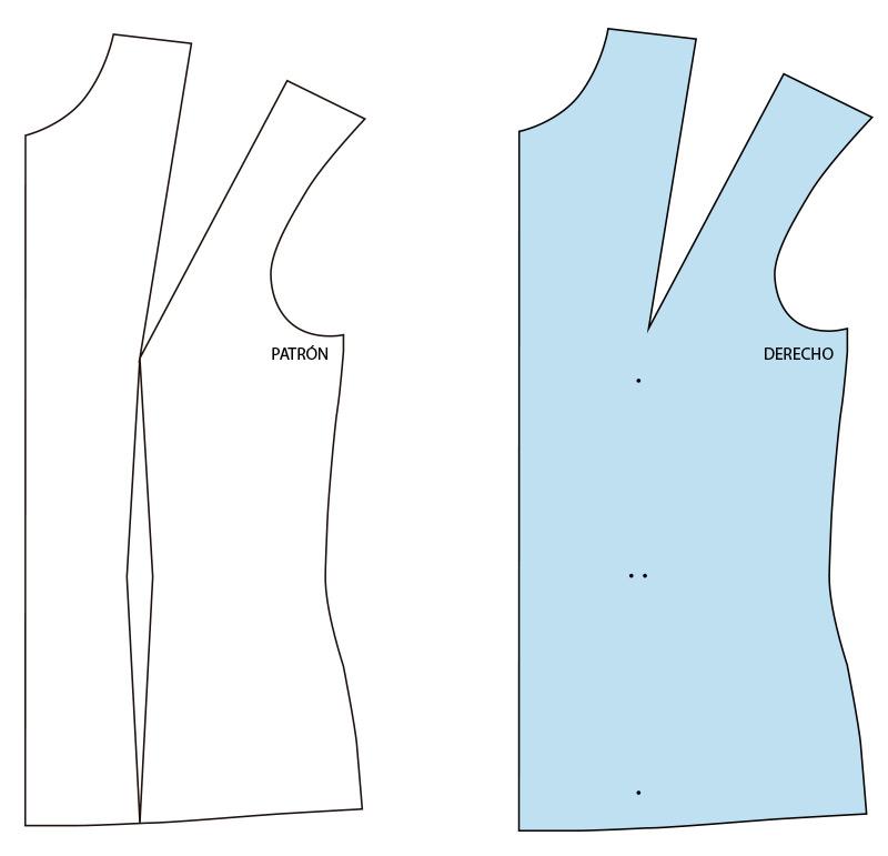 Pinza de cuerpo - Patrón y tela