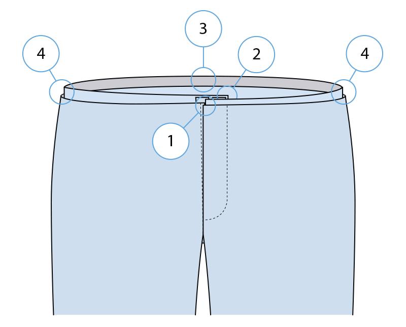 Unir cinturilla al pantalón paso 4